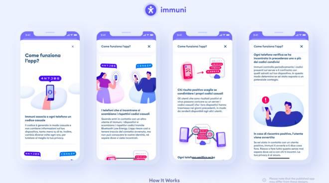 Coronavirus, da inizio giugno in Liguria si potrà scaricare l'app Immuni: ecco come sarà