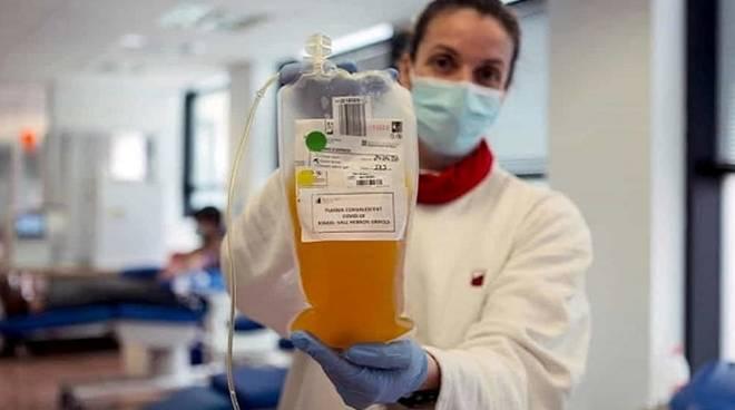 Coronavirus plasma iperimmune