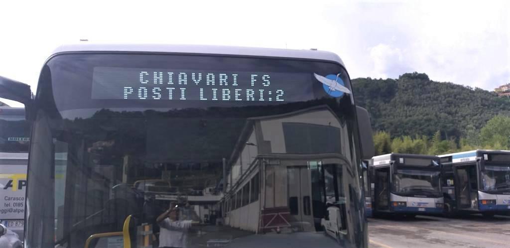 conta passeggeri atp