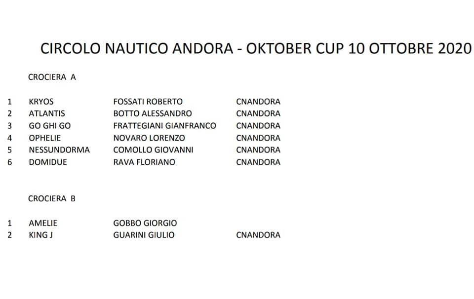 Oktober Cup 10 ottobre 2020
