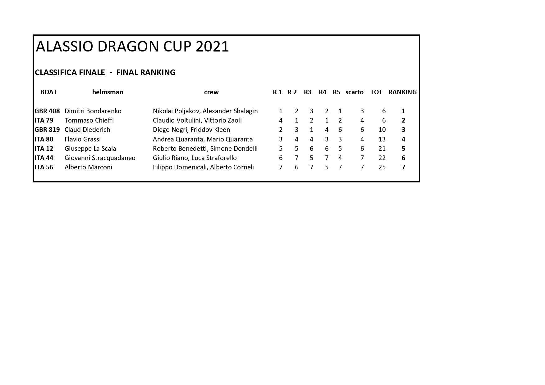 Dragon's Cup