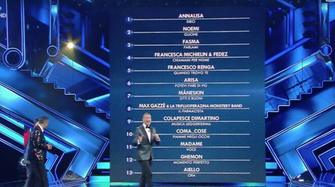 classifica festival sanremo