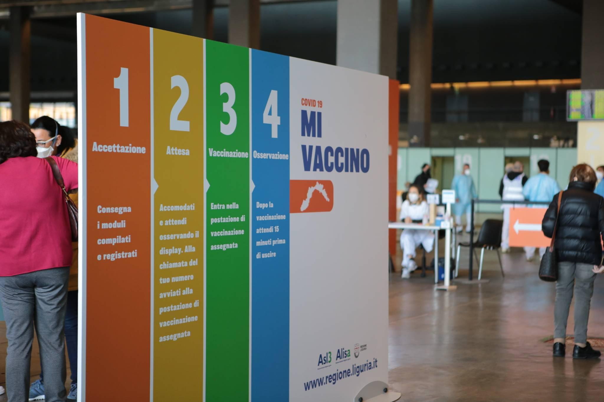 hub fiera del mare vaccinazione