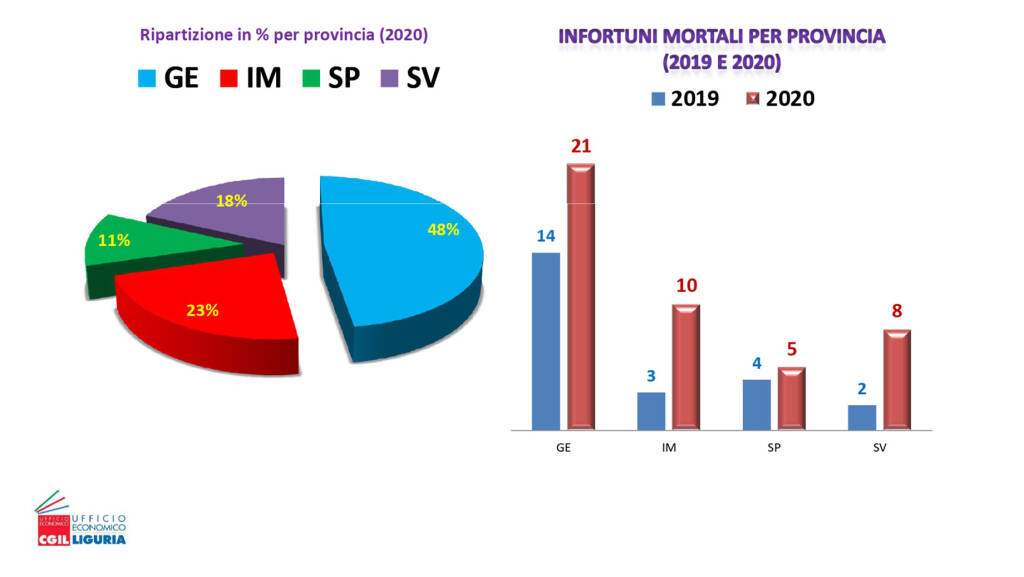mortali 2020