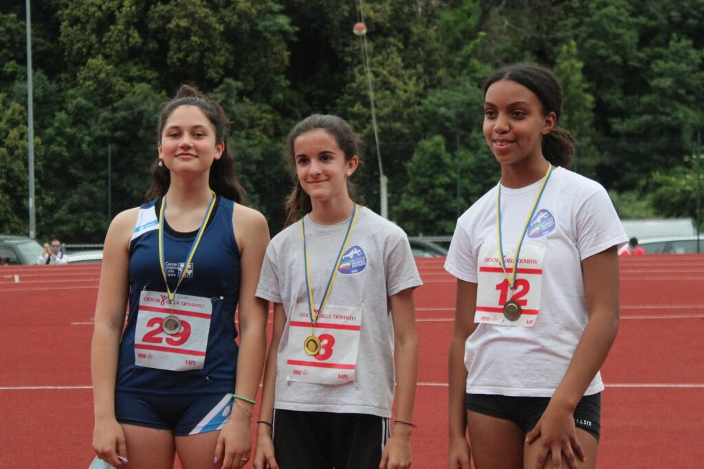 L'atletica leggera  giovanile ritorna in pista  con il 17° TROFEO BOTTA assegnato al G.G.G. (Gruppo Giudici Gara)