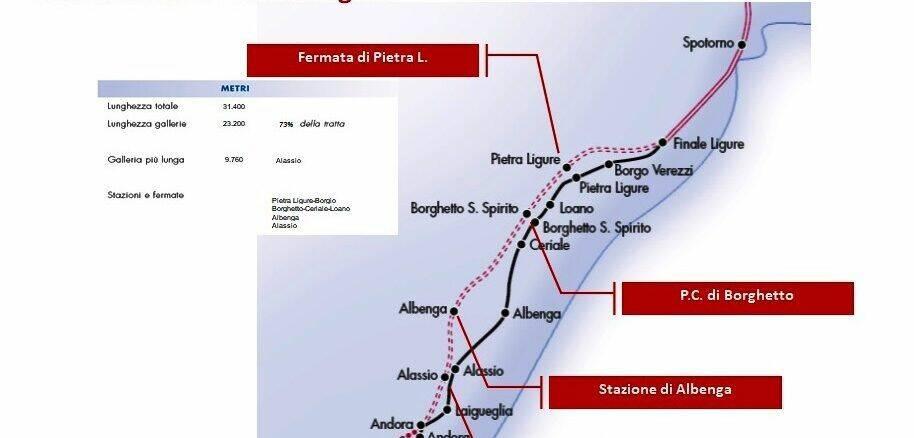 raddoppio ferroviario