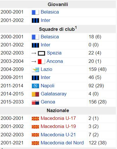 Goran Pandev resta al Genoa