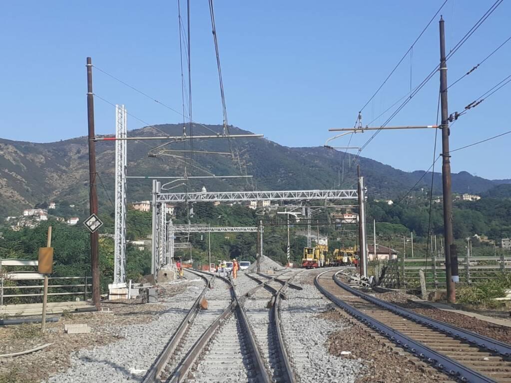 nodo ferroviario