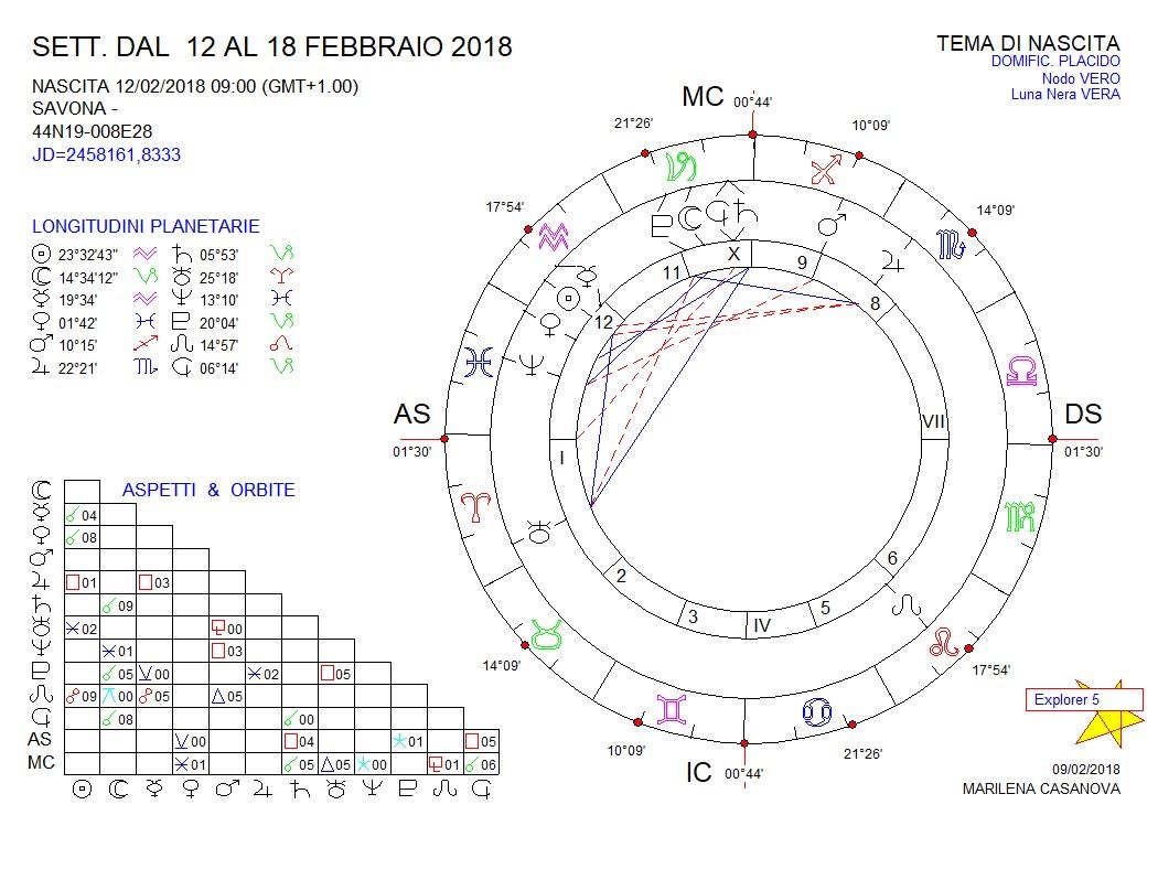 oroscopo-07-2