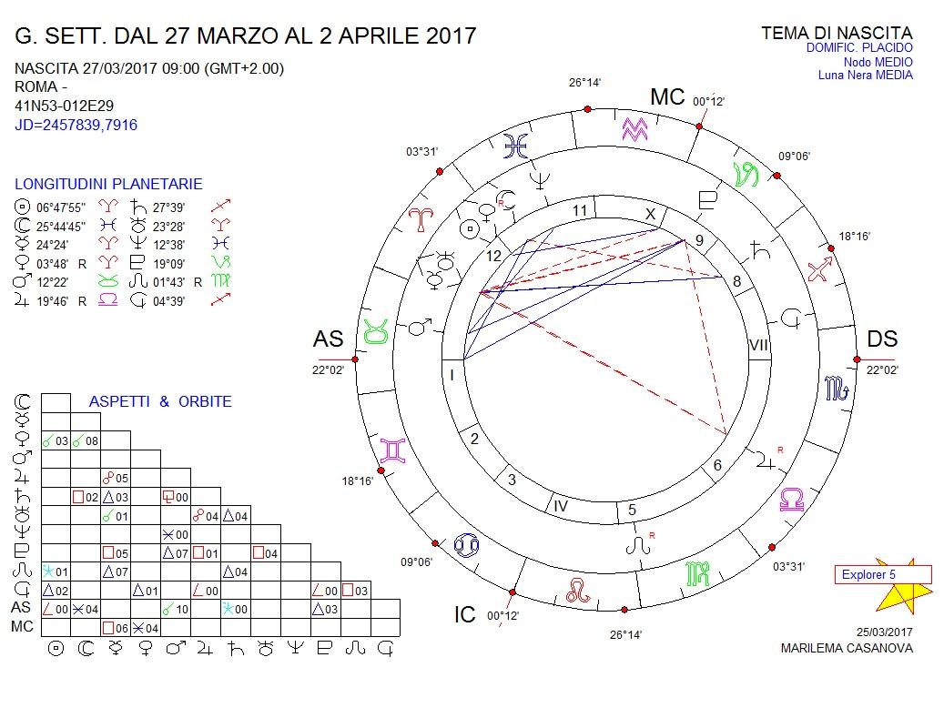 oroscopo-13-1