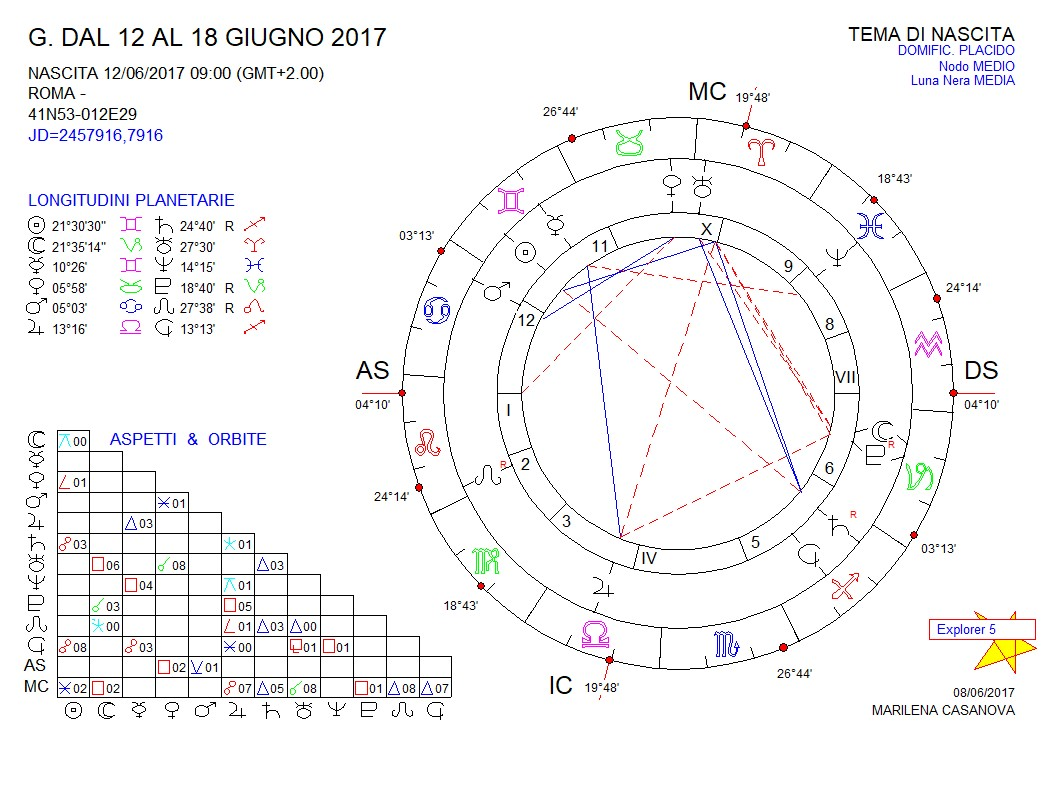 oroscopo-24-1