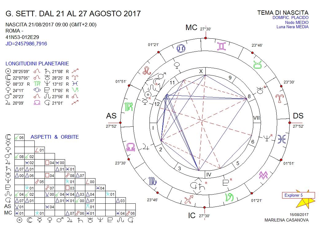oroscopo-34-2