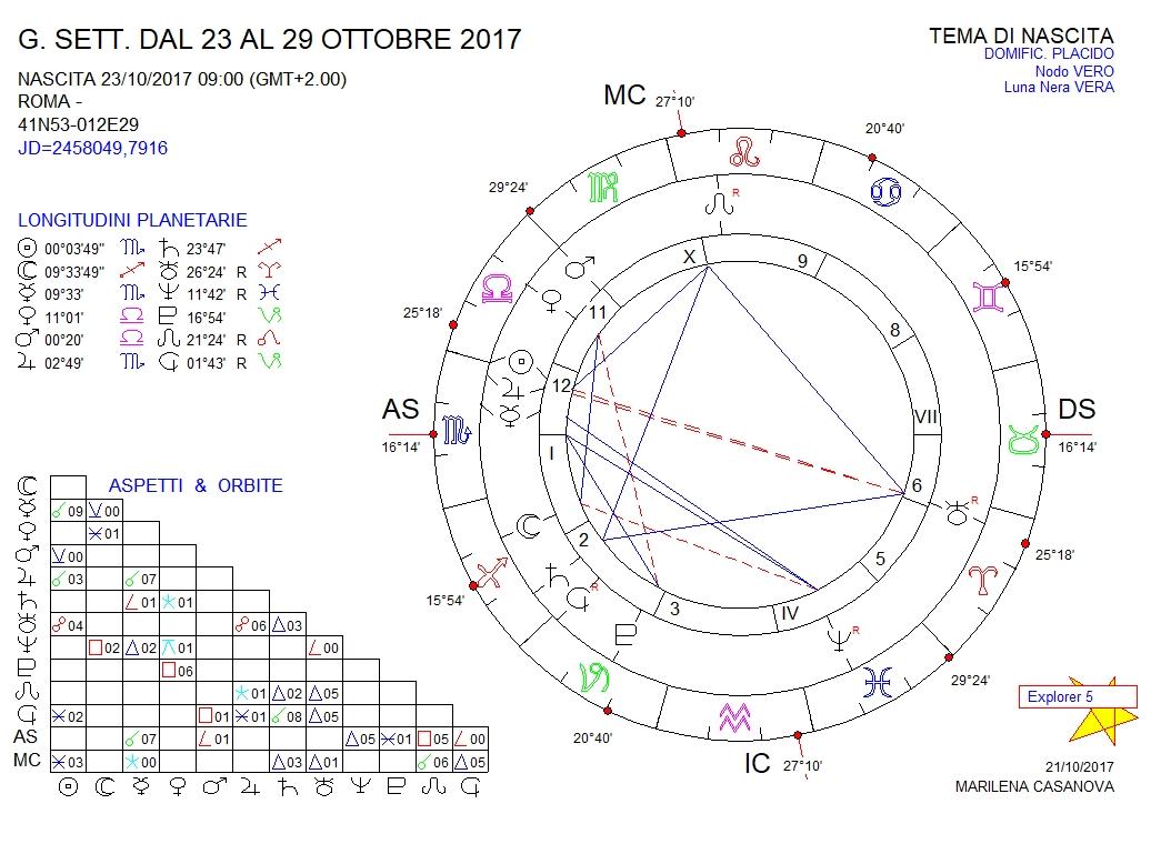 oroscopo-43-2